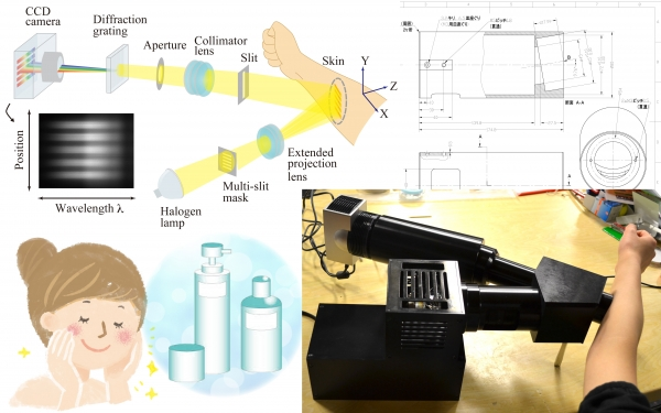 Light propagation on skin for development of cosmetic products